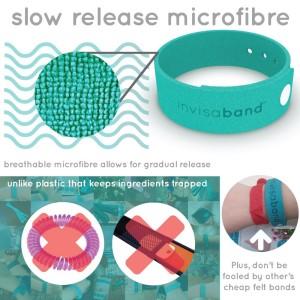 microfibre release